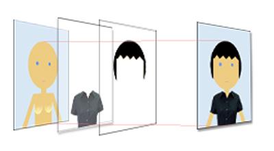 design game avatar layers